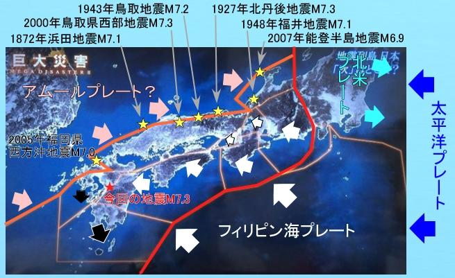 アムールプレート関連地震