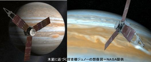 木星に近づくジュノー