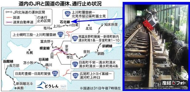台風10号による北海道の被害