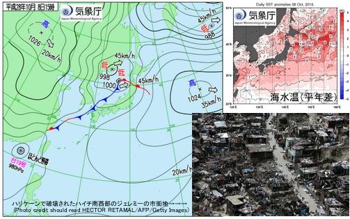 2016年10月日本と海外の気象