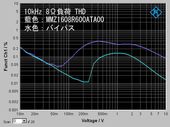 MMZ10kHz.png