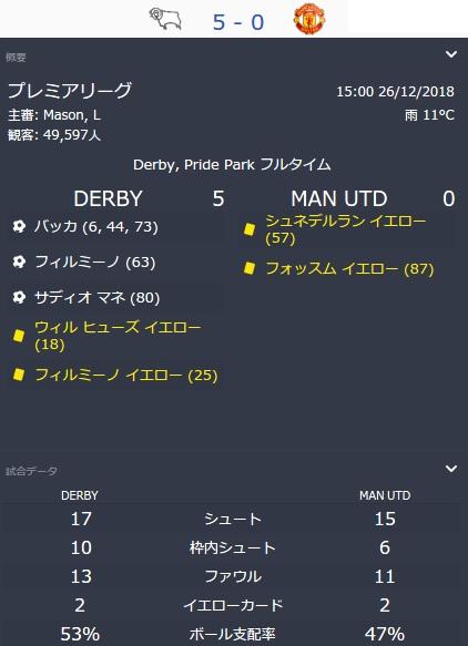 dbmanu50.jpg