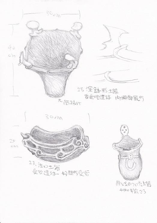 いわき考古資料館の縄文土器スケッチ