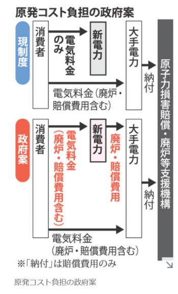 20160908mainichi news