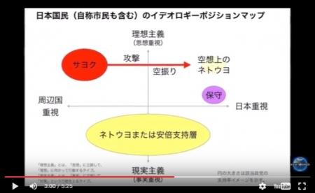 【動画】「ネトウヨ」の正体は「右翼」でも「保守」でもない。サヨクのミスリード・願望でしかない [嫌韓ちゃんねる ~日本の未来のために~ 記事No9806