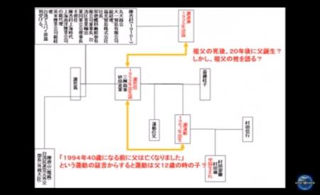 【動画】蓮舫三重国籍疑惑と謎の家系図『家系図を作るとこうなります。』調べれば調べるほど正体不明に [嫌韓ちゃんねる ~日本の未来のために~ 記事No12014