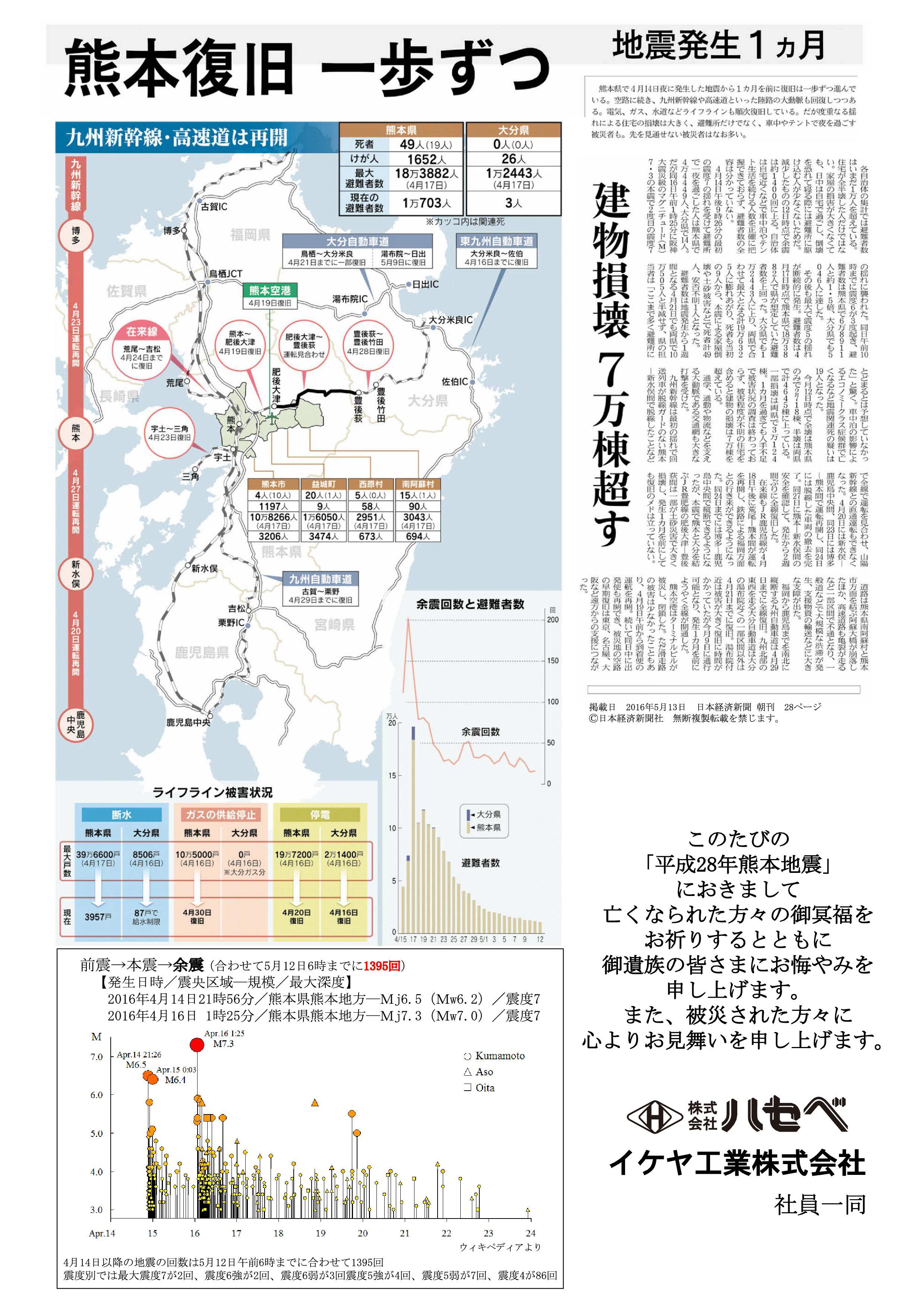 第8回中野区耐震フォーラム