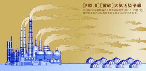 PM2.5画像