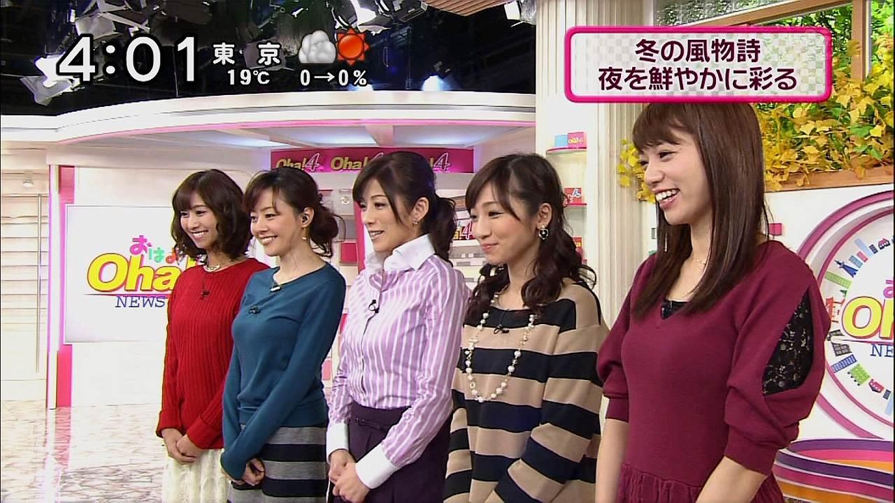 中田有紀アナを中心に並んだ女子アナの着衣おっぱい