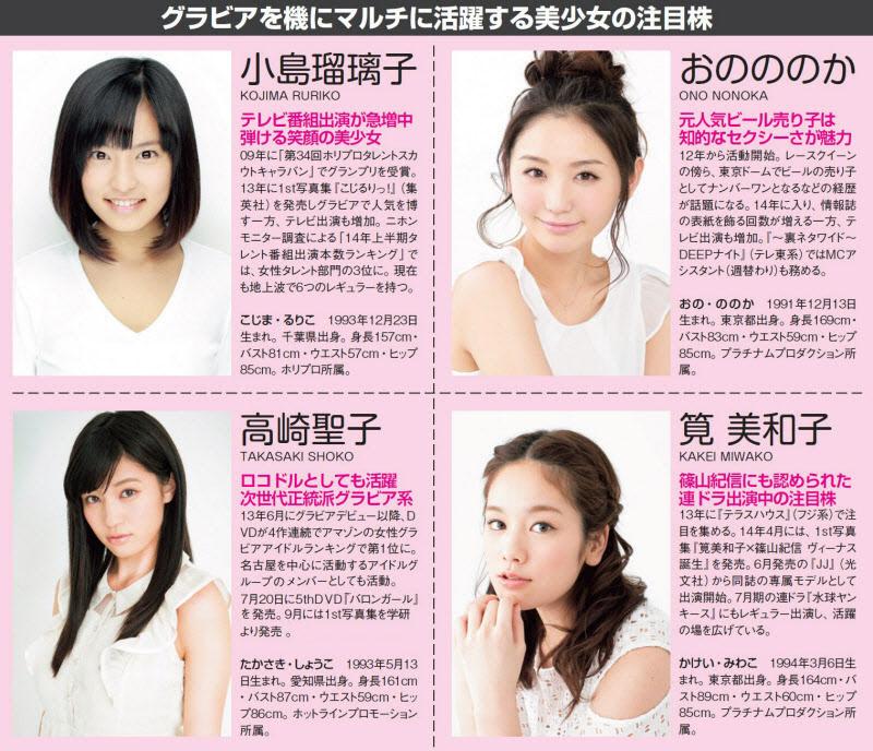マルチに活躍する美少女の注目株4人(小島瑠璃子、おのののか、高崎聖子、筧美和子)