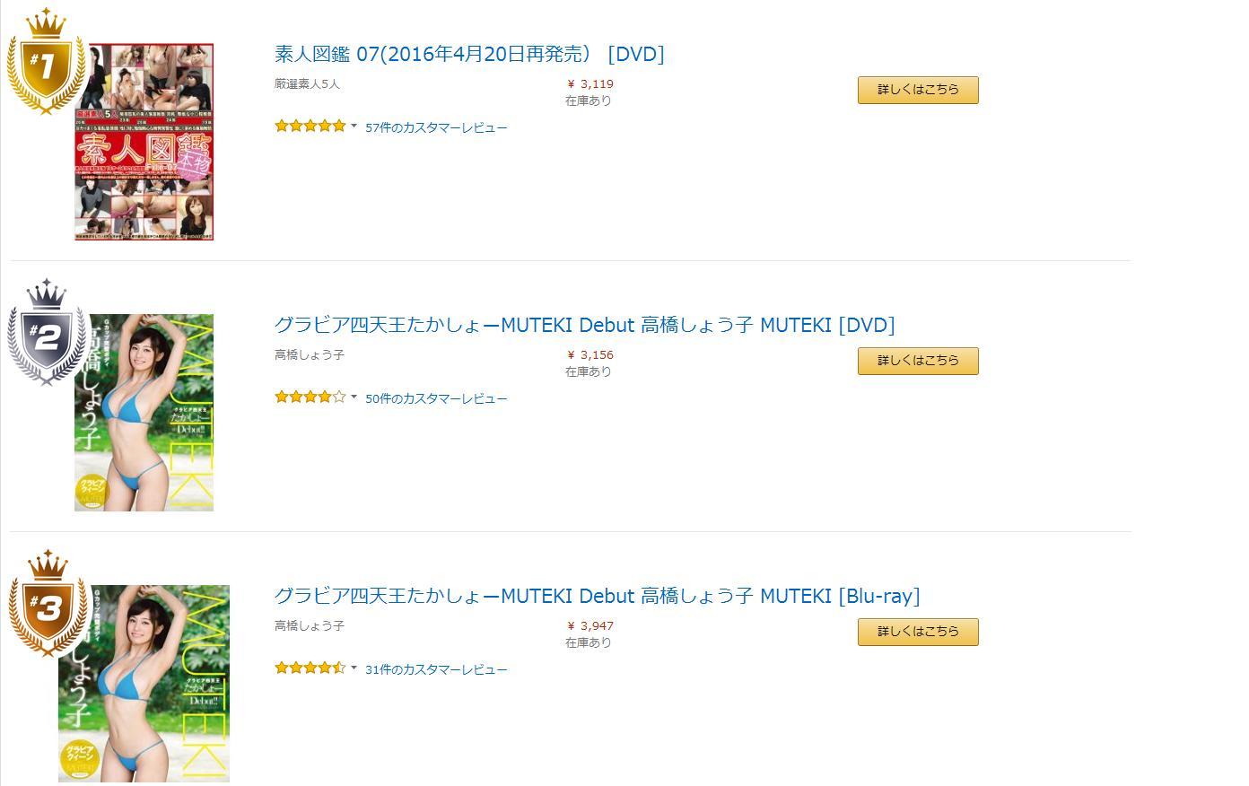 AmazonのAV売上ランキング(1位が新田恵海の素人図鑑、2位3位が高橋しょう子のMUTEKI Debut)