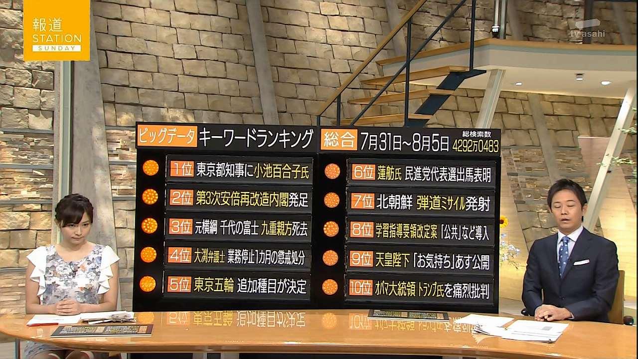 テレ朝「報道ステーション」でパンチラしてる久冨慶子アナ