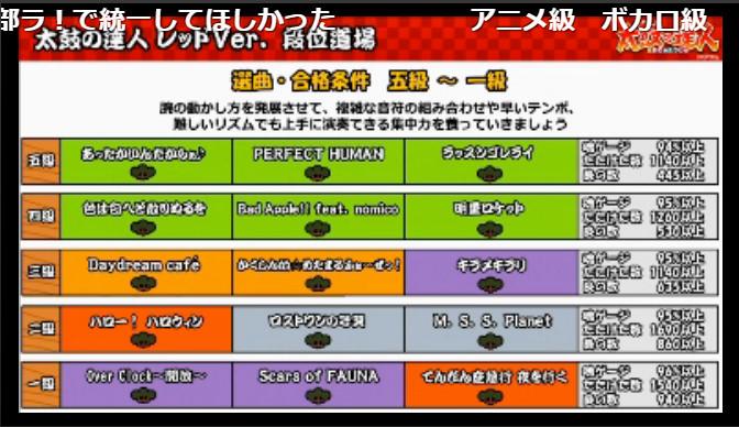 シュガー 次郎 ビター と さん ソング ステップ 太鼓 譜面一覧/本家譜面/3DS3