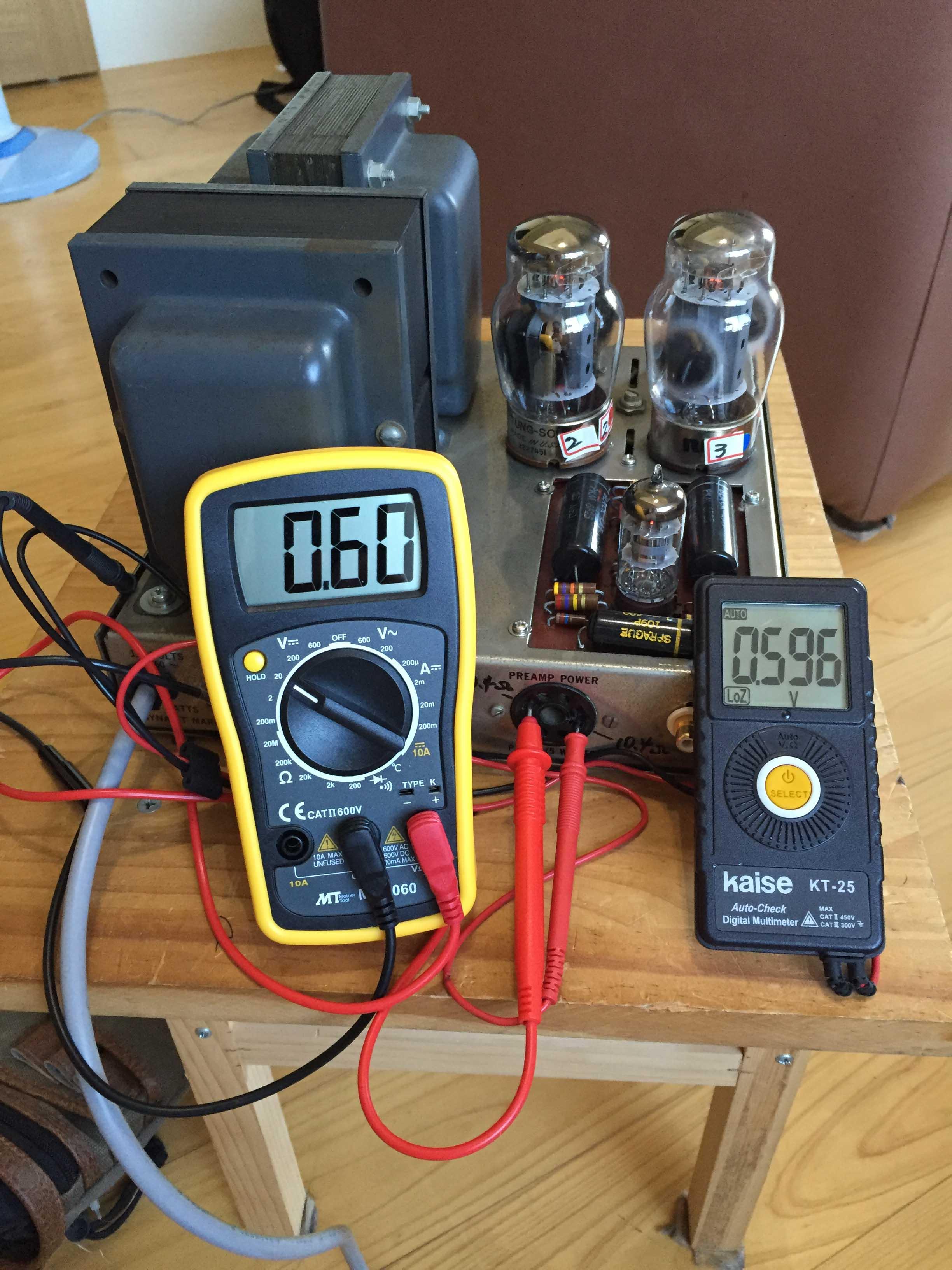 RCANO2とNO3の測定値アップ