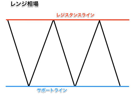 あゆみ式4