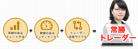 あゆみ式1