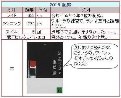 201605_月報