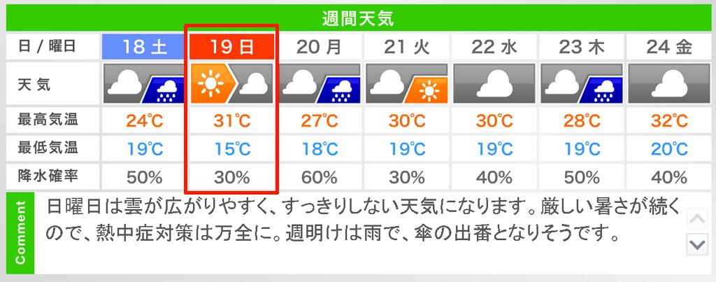 20160617tenkiyoho.jpg