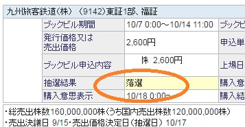 SBI落選 九州旅客鉄道