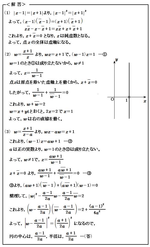 2016 筑波大学 第6問 複素数 解答