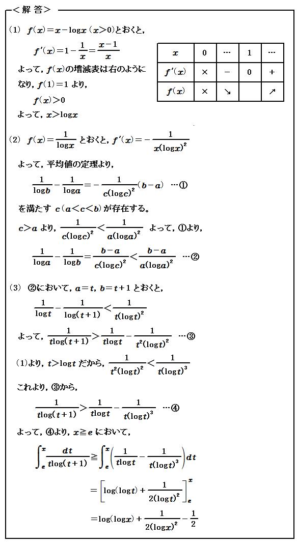 2016年 千葉大学<理系> 第3問 微分・積分 解答
