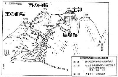 広瀬城跡遺構模式図