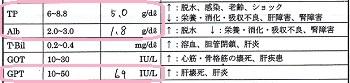 血液検査11-20160312