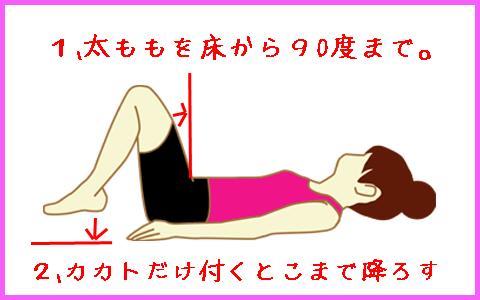 大腰筋伸縮運動