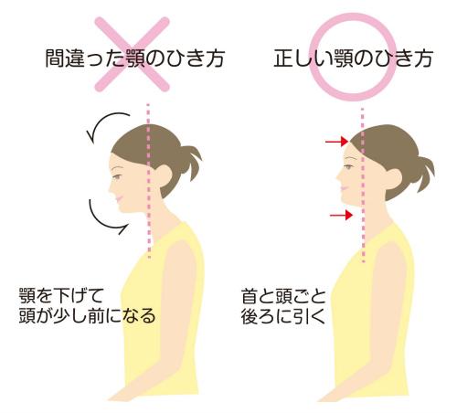 correct-way-to-pull-the-chin.jpg