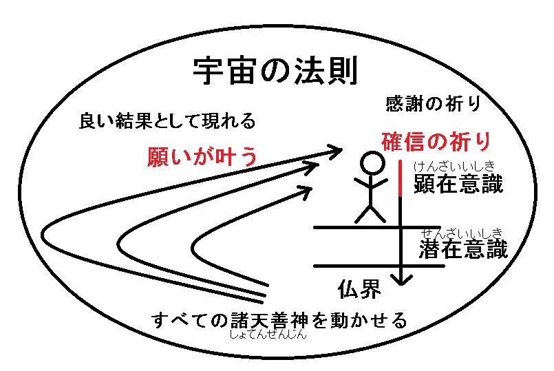 http://blog-imgs-96.fc2.com/j/i/y/jiyuuten/bukai2.png