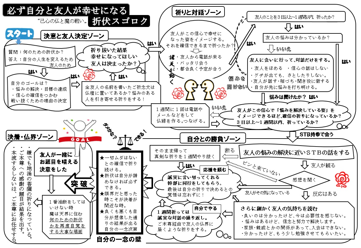 http://blog-imgs-96.fc2.com/j/i/y/jiyuuten/syakusugo.jpg