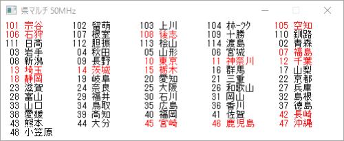 2016 6D Multi