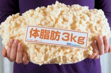 体脂肪3kg分