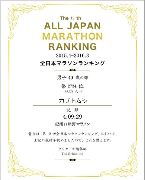 2015年度全日本マラソンランキング