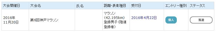 2016神戸マラソン落選