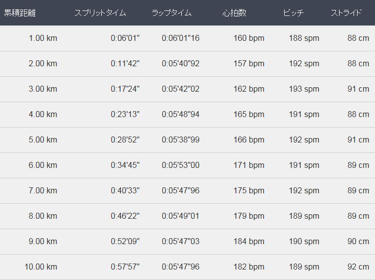 大阪マラソンEPSON1