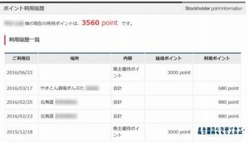 カッパ・クリエイト ポイント履歴 201603