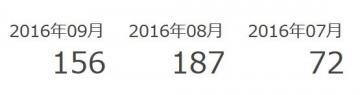mail-de-point_point-rireki_201609.jpg