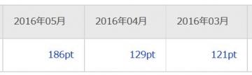 楽天リサーチ ポイント履歴 201605