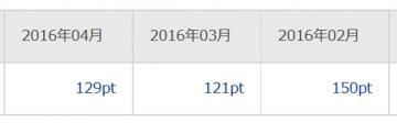 楽天リサーチ ポイント履歴 201604