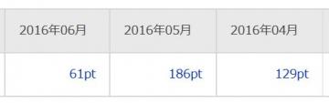 楽天リサーチ ポイント 201606
