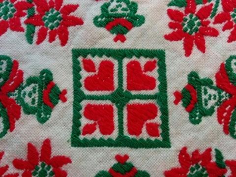 ハンガリー製 民族衣装の刺繍のドイリー3