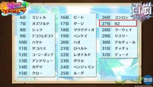 夏カムイ1位 (2)