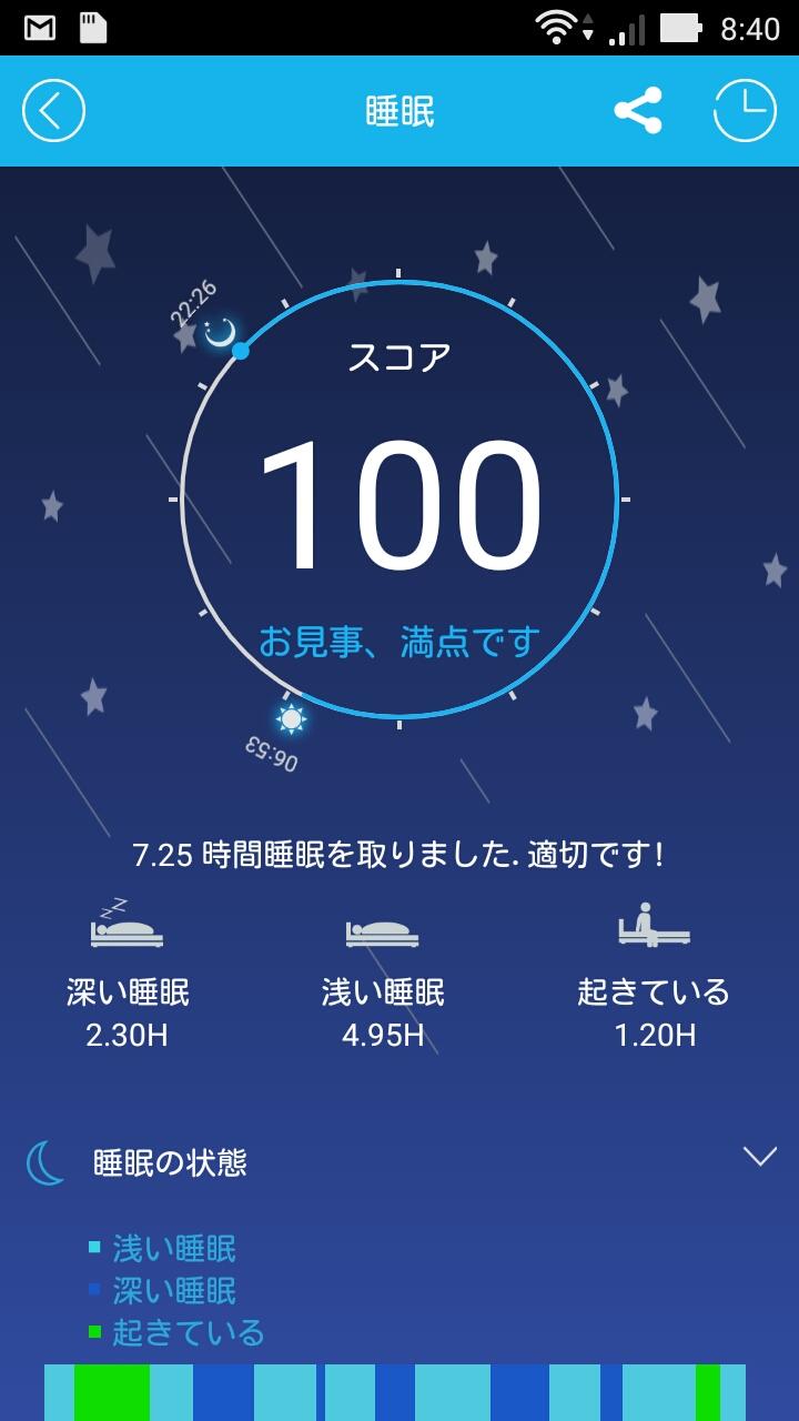 睡眠度01