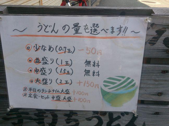 麺量(1)