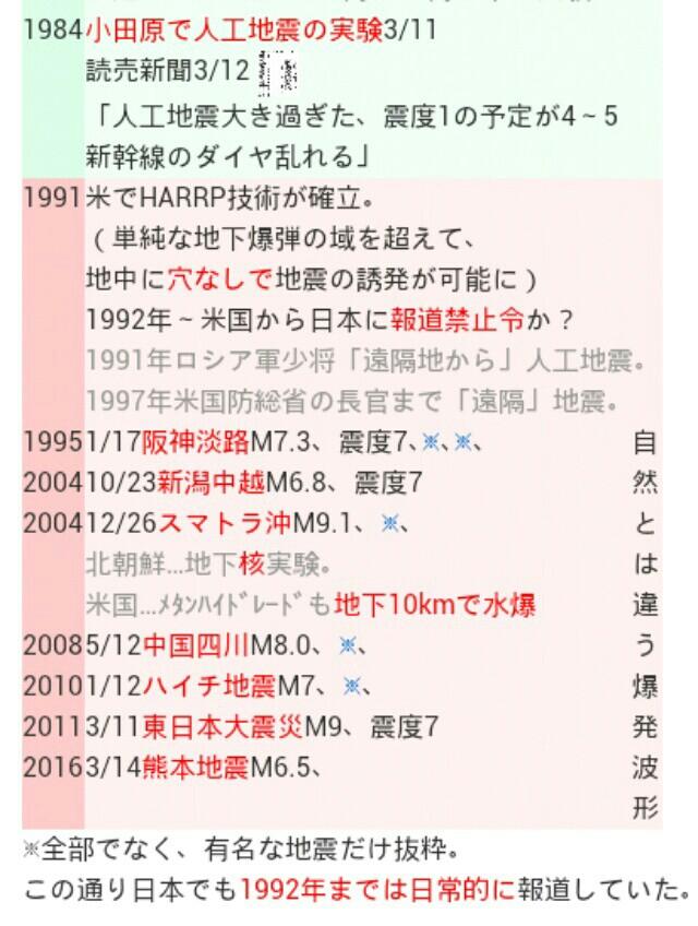 人工地震【主犯は自民党】自民党と米軍(戦争屋)の意志!1992年から日本では人工地震は報道禁止に!ど