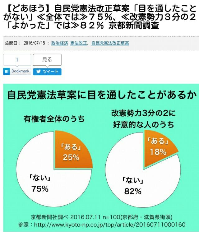 安倍ちゃん「みっともない憲法ですよ、はっきり言って。日本人が作ったんじゃないですからね。」  [533895477]YouTube動画>1本 ->画像>27枚