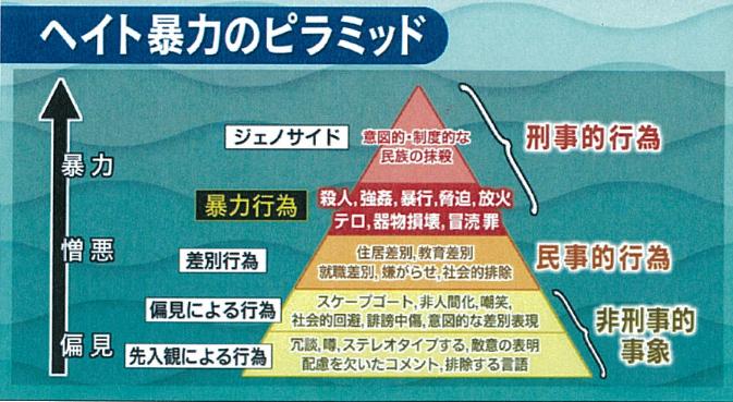 h_pyramid.png