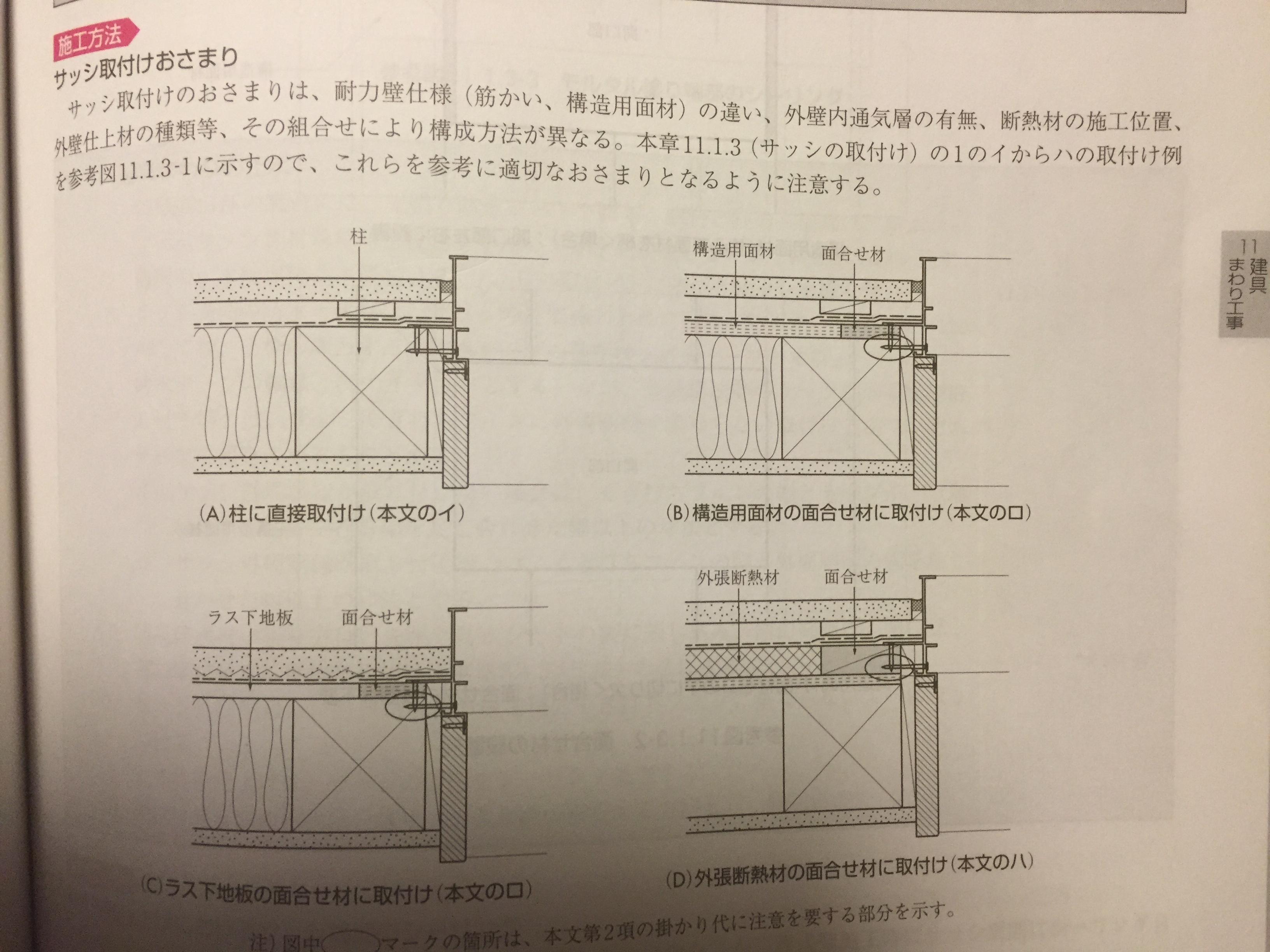 構造用合板貼り方2