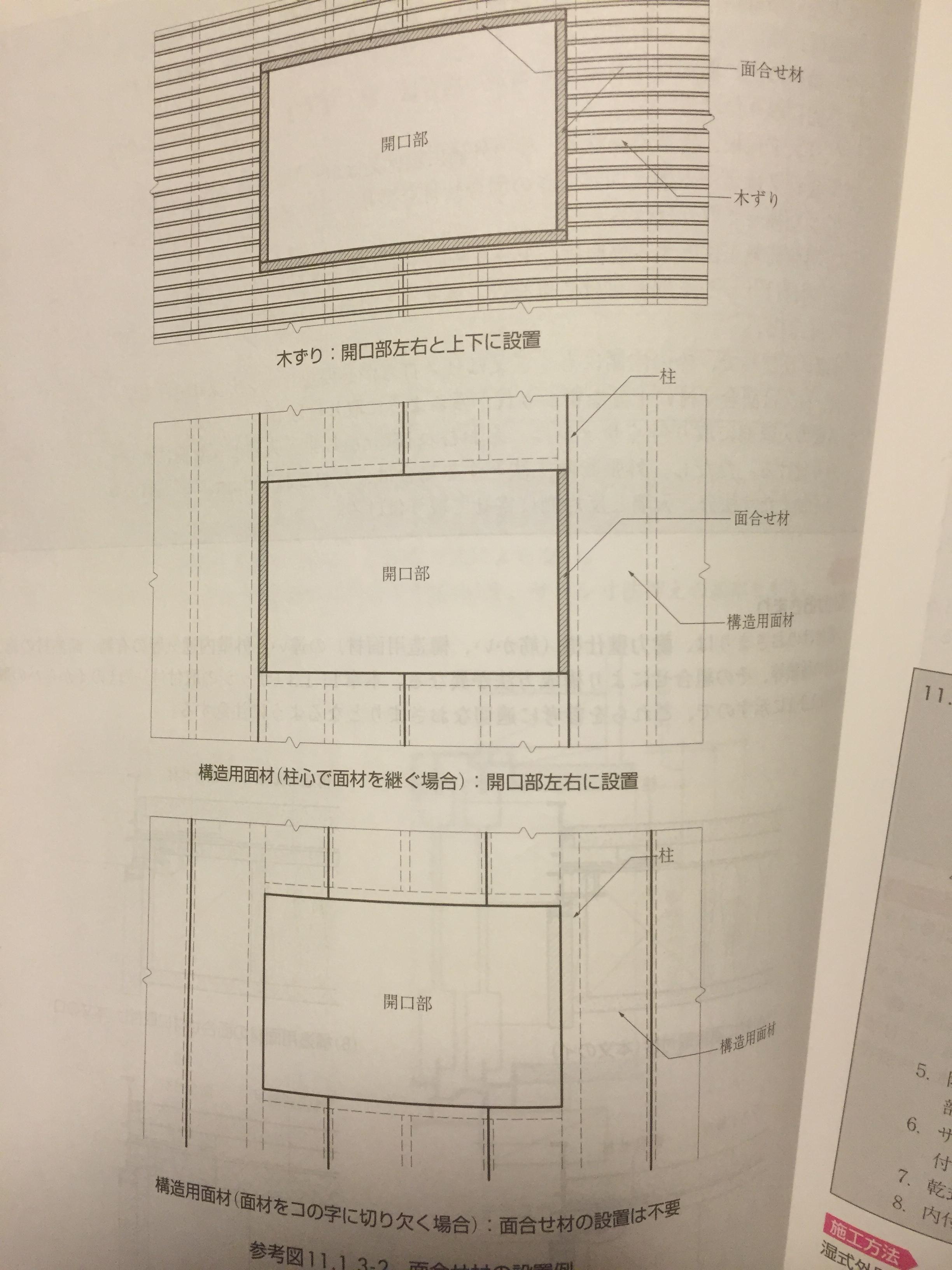 構造用合板貼り方3